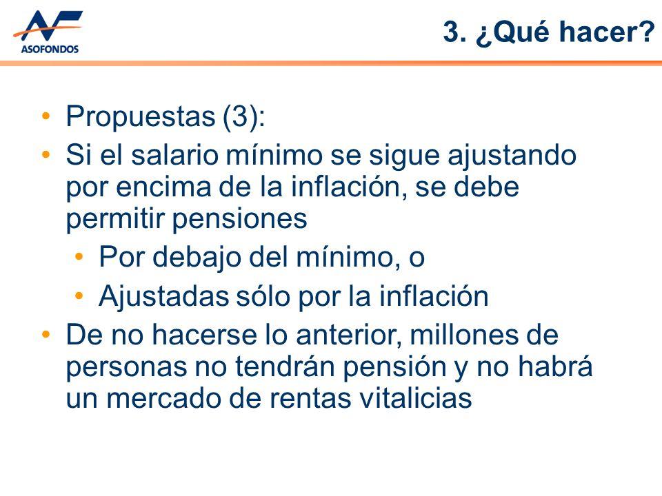 Propuestas (3): Si el salario mínimo se sigue ajustando por encima de la inflación, se debe permitir pensiones Por debajo del mínimo, o Ajustadas sólo