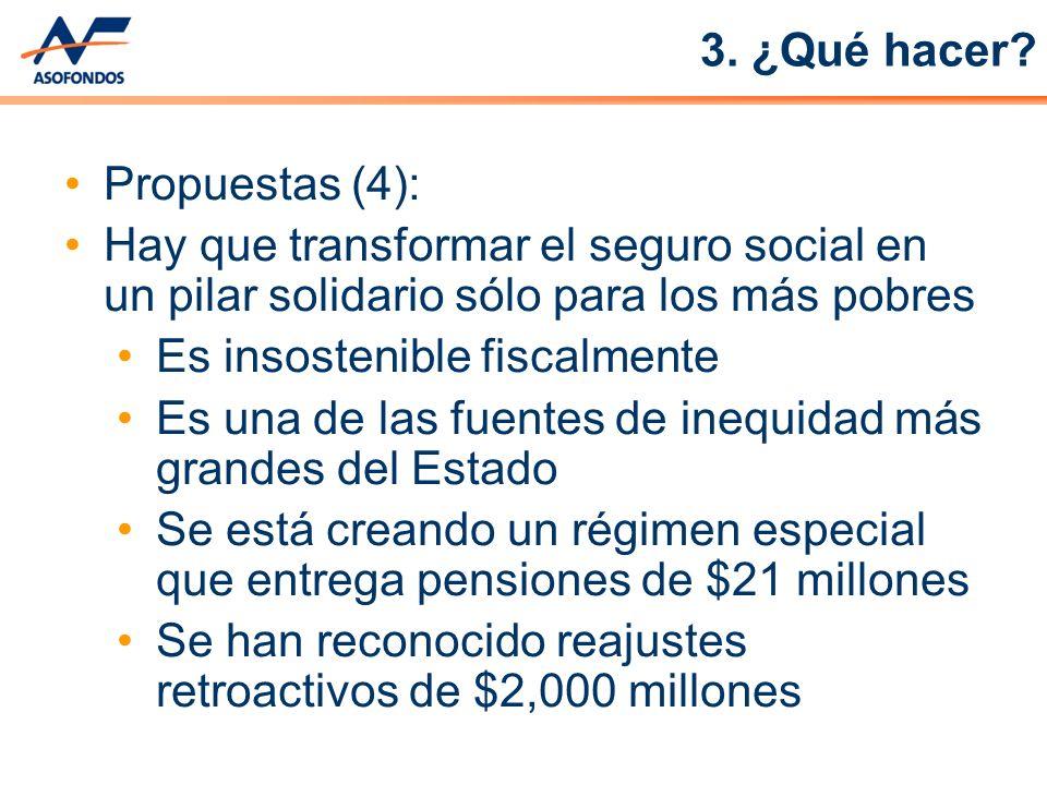 Propuestas (4): Hay que transformar el seguro social en un pilar solidario sólo para los más pobres Es insostenible fiscalmente Es una de las fuentes