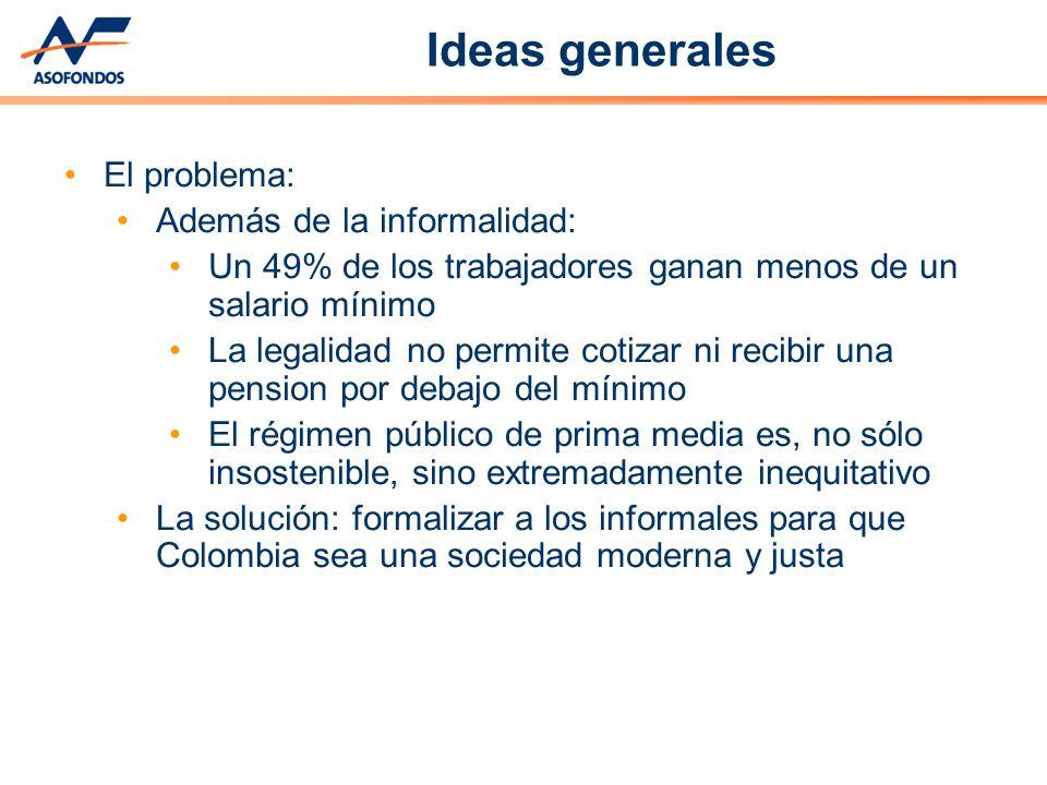 Propuestas (2): Reducir costos no laborales: financiar algunos parafiscales con el presupuesto.