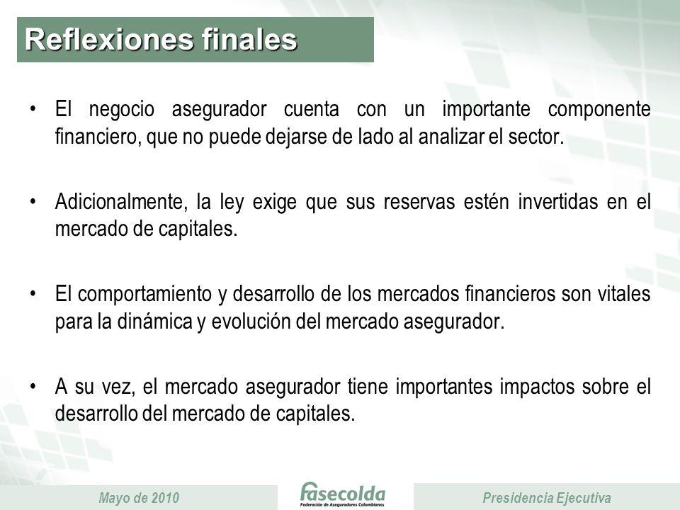 Presidencia Ejecutiva Mayo de 2010 Presidencia Ejecutiva Reflexiones finales El negocio asegurador cuenta con un importante componente financiero, que no puede dejarse de lado al analizar el sector.