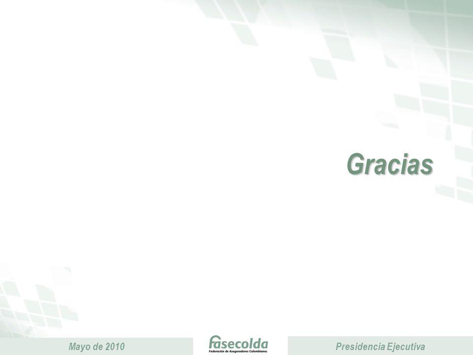 Presidencia Ejecutiva Mayo de 2010 Presidencia Ejecutiva Gracias