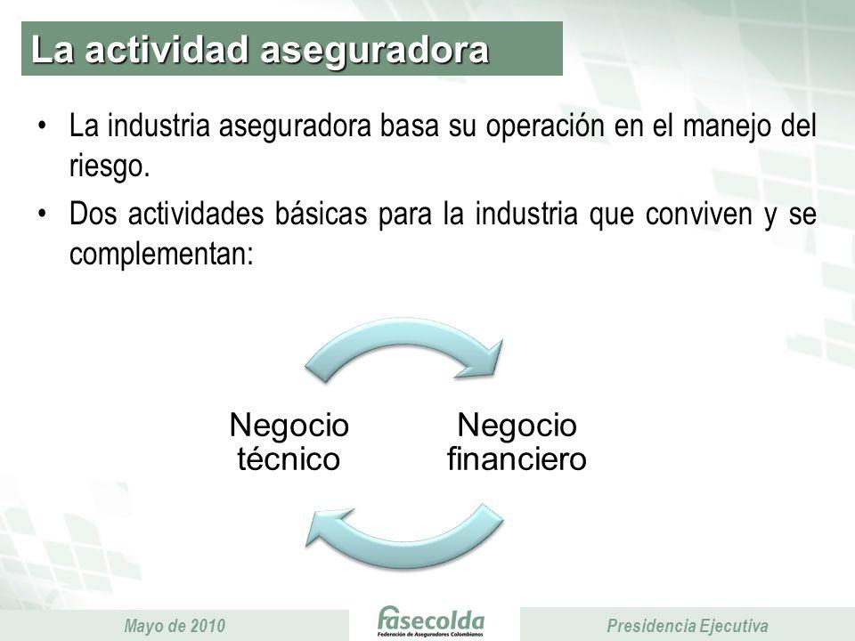 Presidencia Ejecutiva Mayo de 2010 Presidencia Ejecutiva La actividad aseguradora La industria aseguradora basa su operación en el manejo del riesgo.