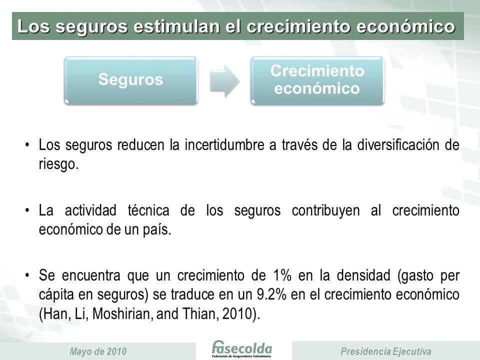 Presidencia Ejecutiva Mayo de 2010 Presidencia Ejecutiva Los seguros estimulan el crecimiento económico Los seguros reducen la incertidumbre a través de la diversificación de riesgo.