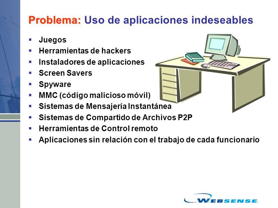 Problema: Problema: Uso de aplicaciones indeseables Juegos Herramientas de hackers Instaladores de aplicaciones Screen Savers Spyware MMC (código mali