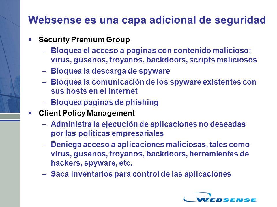 Websense es una capa adicional de seguridad Security Premium Group –Bloquea el acceso a paginas con contenido malicioso: virus, gusanos, troyanos, bac