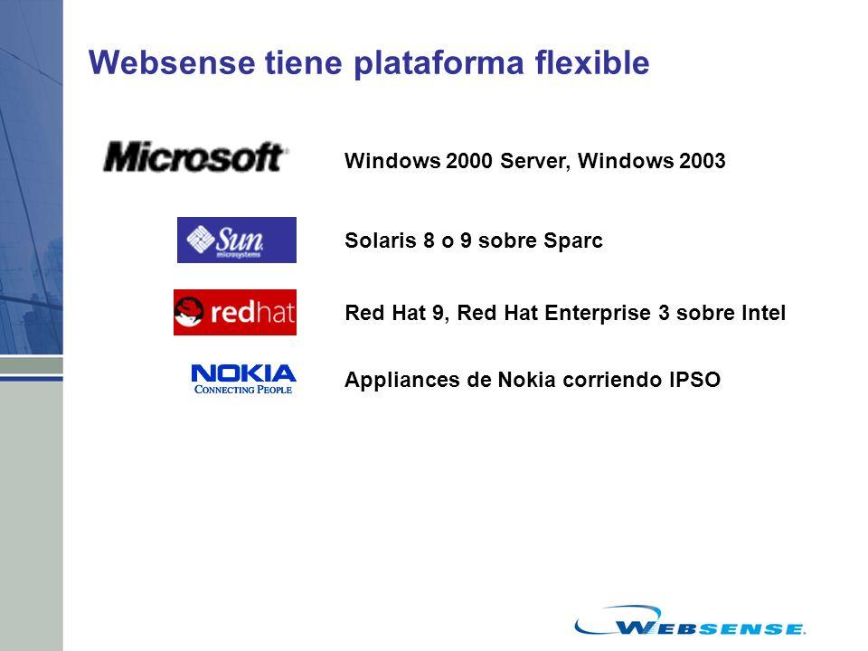 Websense tiene plataforma flexible Windows 2000 Server, Windows 2003 Solaris 8 o 9 sobre Sparc Red Hat 9, Red Hat Enterprise 3 sobre Intel Appliances