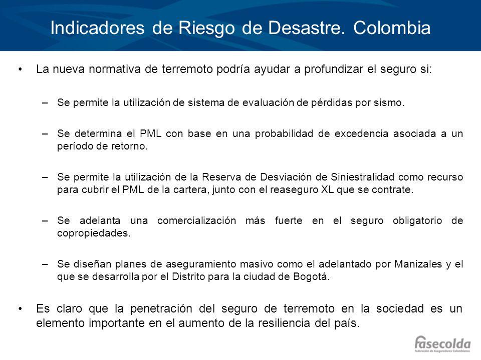 Indicadores de Riesgo de Desastre. Colombia La nueva normativa de terremoto podría ayudar a profundizar el seguro si: –Se permite la utilización de si