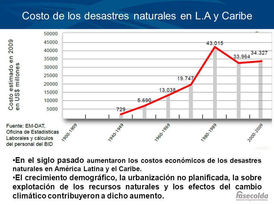 Costo de los desastres naturales en L.A y Caribe En el siglo pasado aumentaron los costos económicos de los desastres naturales en América Latina y el