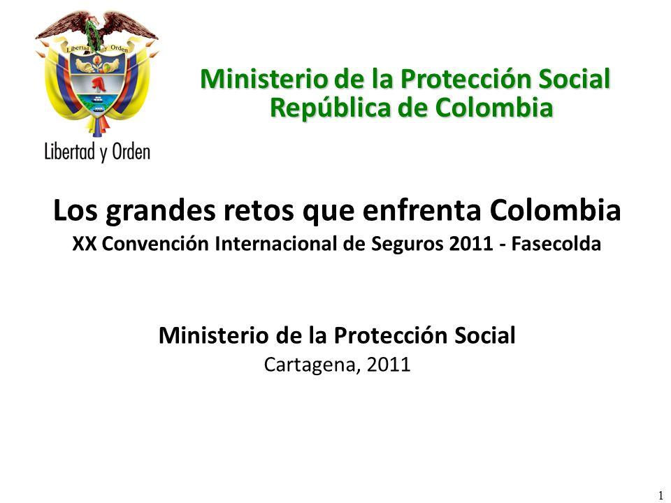 Ministerio de la Protección Social República de Colombia Fuente: Base de Datos Recobros Administrada por Consorcio Fiduciario FYDUFOSYGA y Ministerio de Protección Social Los recobros por eventos NO POS crecieron a una tasa anual promedio de 80% entre 2002 y 2010, agotando su fuente de financiamiento.