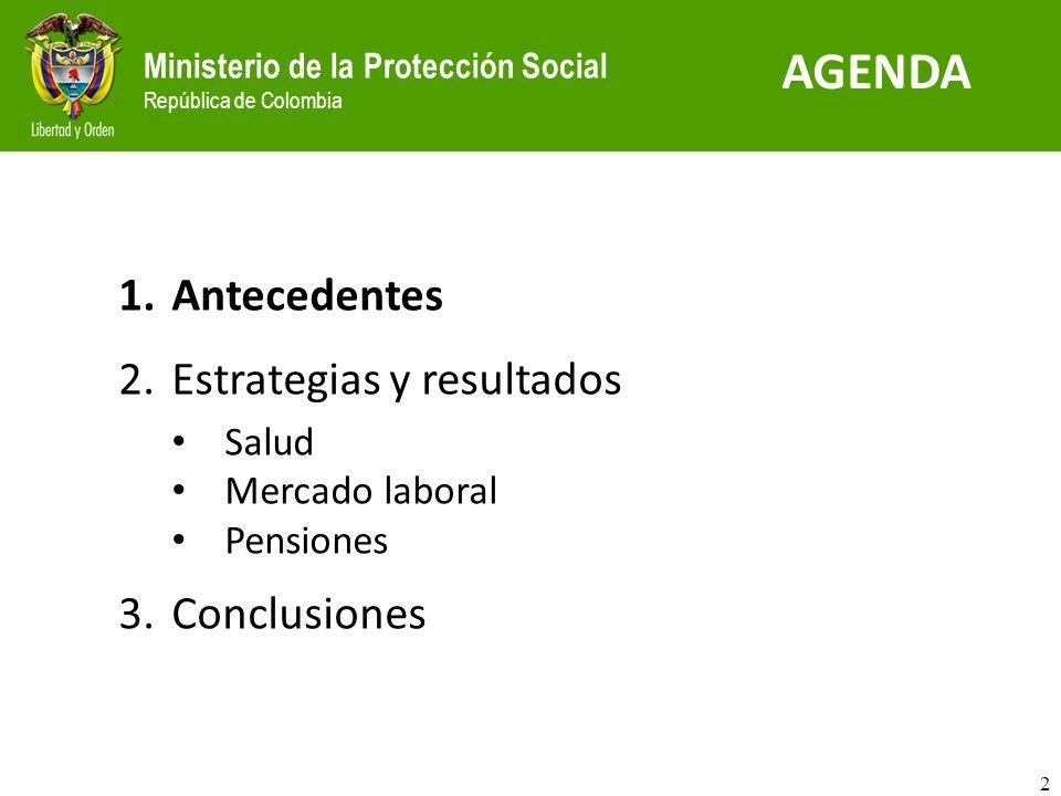 Ministerio de la Protección Social República de Colombia Escenarios de Balance como porcentaje del PIB (Régimen Contributivo + Régimen Subsidiado) Fuente: DGF.