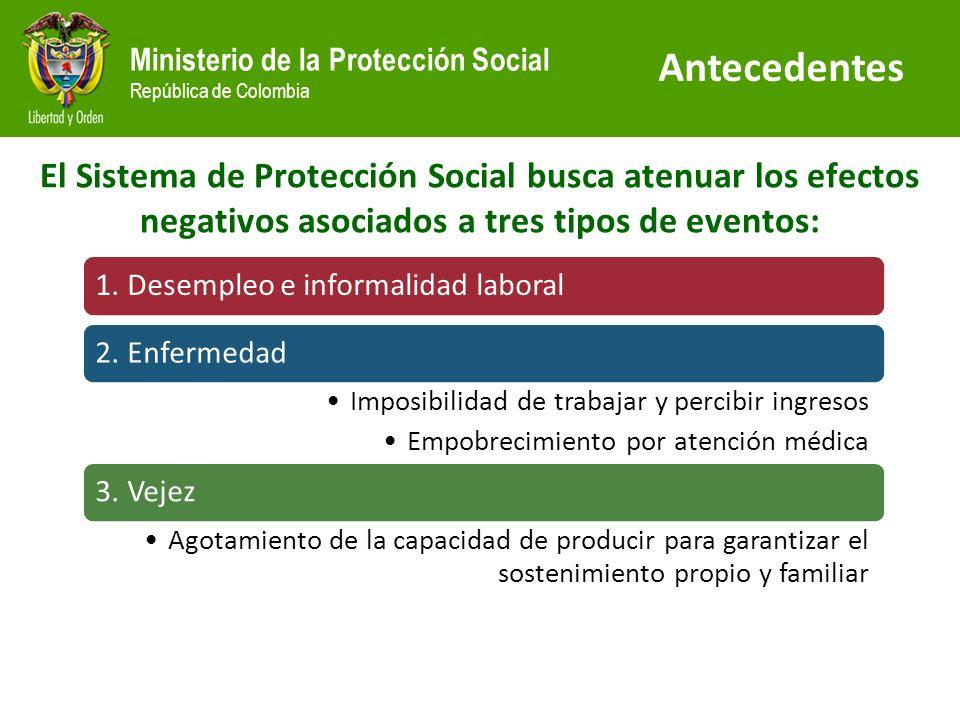 Ministerio de la Protección Social República de Colombia Acciones Los impactos en el mercado laboral que se esperan generar por esta ley incluyen: A nivel nacional: Nuevos empleos adicionales: 290.000.