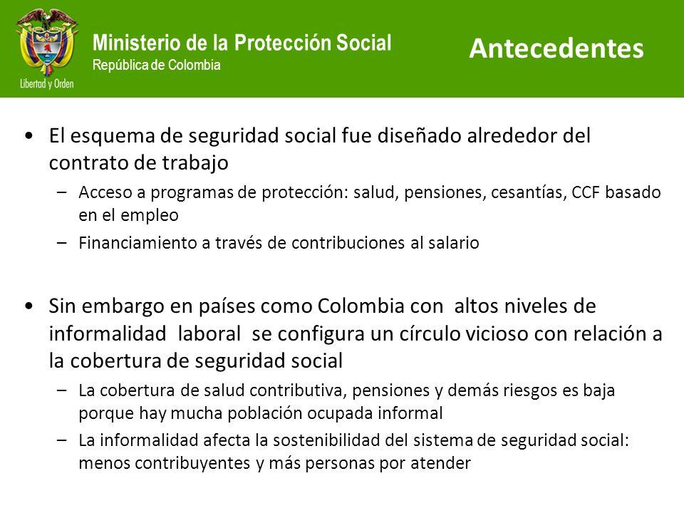 Ministerio de la Protección Social República de Colombia Cotización por días (Ley 1450) Acciones El esquema actual de contribución limita el período mínimo de contribución a 1 mes Se quiebran algunas de las inflexibilidades del Sistema (Cotizar por al menos 1 mes, IBC de al menos 1 SMMLV) En salud Acceso a plan de beneficios del Régimen Contributivo RC No significa pérdida de estatus de beneficiario al RS Recursos adicionales para el Sistema En protección para la vejez Integración con los BEPS