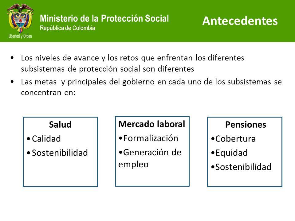 Ministerio de la Protección Social República de Colombia 1.Antecedentes 2.Estrategias y resultados Salud Mercado laboral Pensiones 3.Conclusiones AGENDA 6