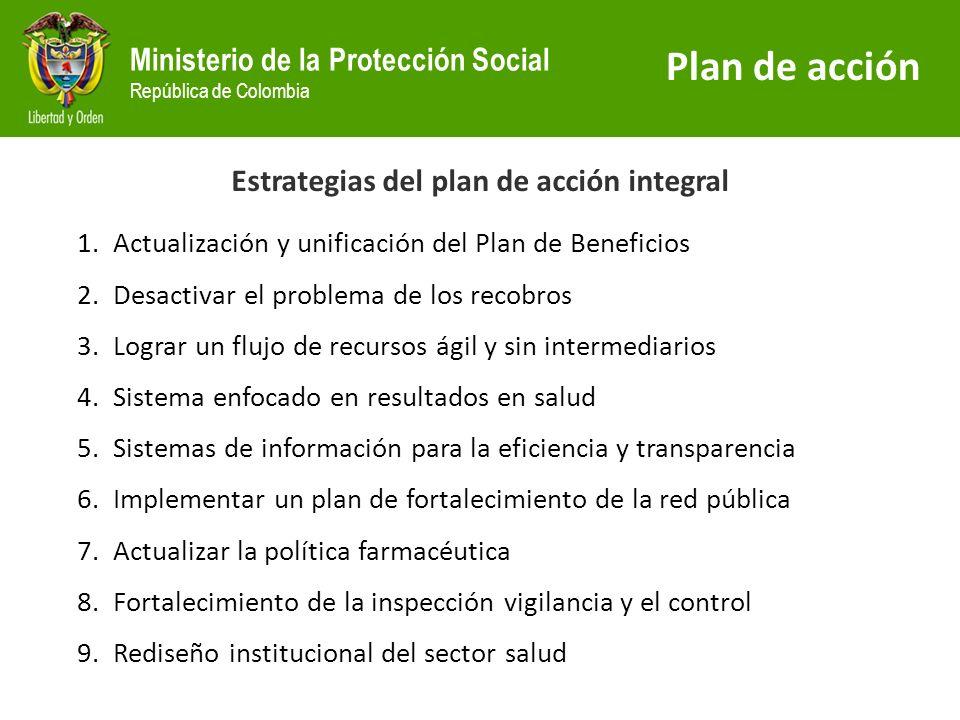 Ministerio de la Protección Social República de Colombia El Plan de Beneficios no se ha actualizado integralmente desde hace 18 años.