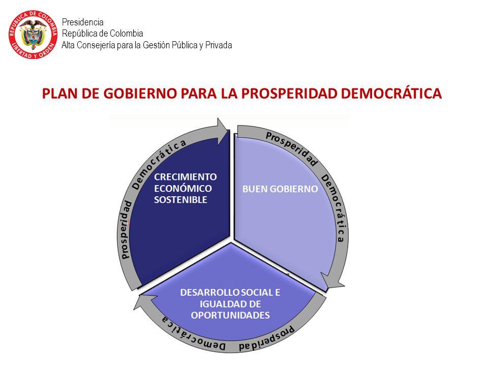 PLAN DE GOBIERNO PARA LA PROSPERIDAD DEMOCRÁTICA Presidencia República de Colombia Alta Consejería para la Gestión Pública y Privada