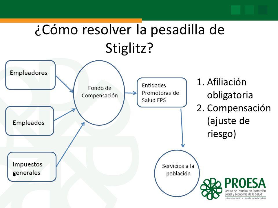 Muchas gracias www.proesa.org.co