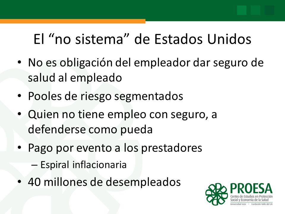 1.El no POS Las EPS incurren en gastos cuyo soporte legal se evalúa a posteriori ¿Por qué pasa.