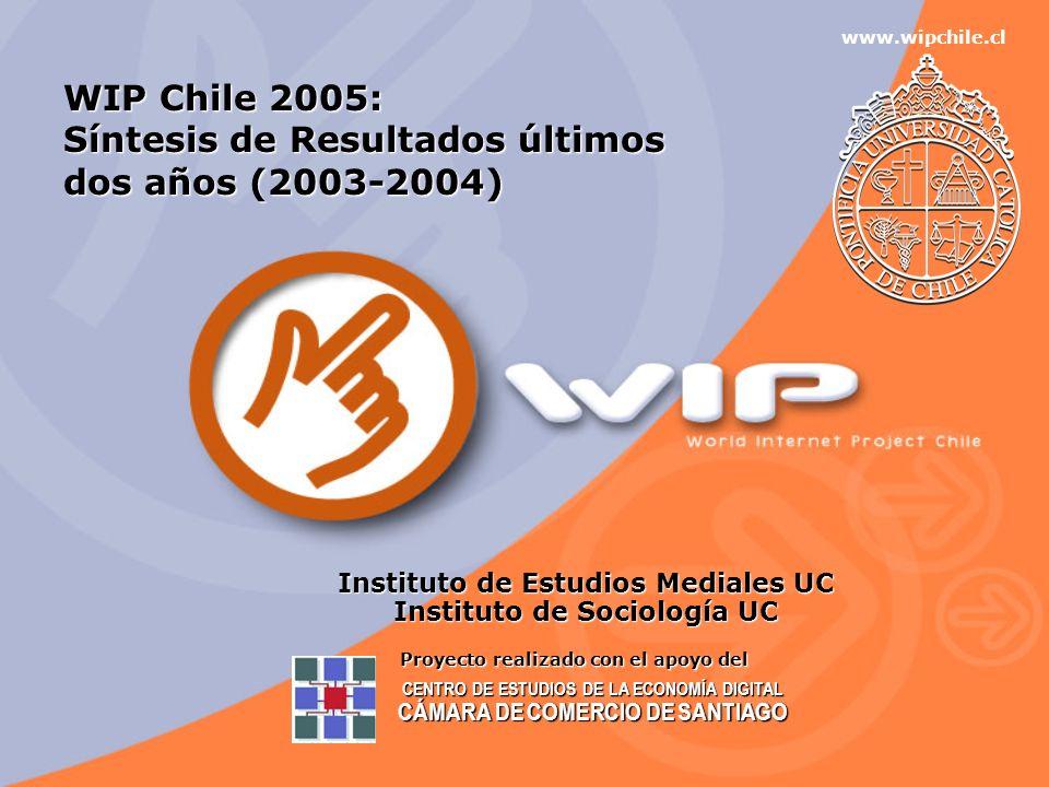 www.wipchile.cl 22 Conexiones domiciliarias por modem teléfonico según GSE, 2003-2004