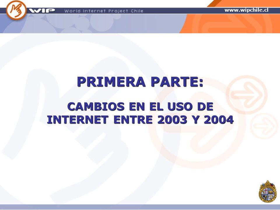 www.wipchile.cl 34 Horas total a la semana que hacen ejercicios o deporte según edad, 2004
