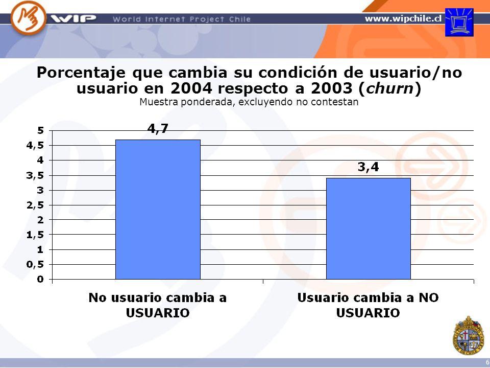 www.wipchile.cl 37 Posesión de celulares 2004: porcentaje muestra según edad
