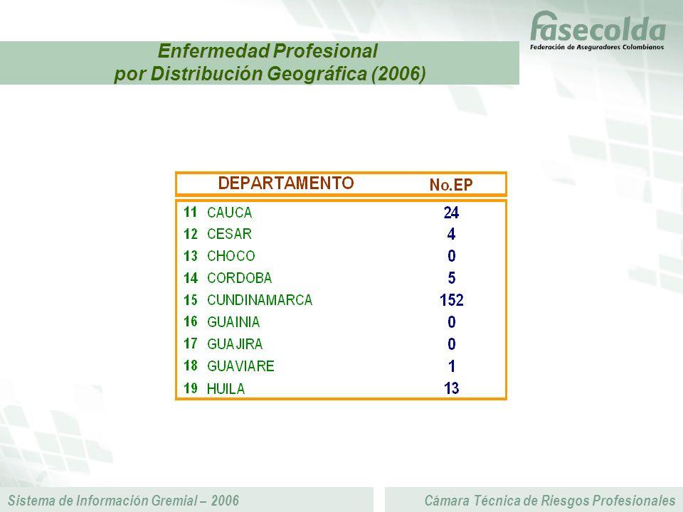 Sistema de Información Gremial – 2006Cámara Técnica de Riesgos Profesionales Enfermedad Profesional por Distribución Geográfica (2006) por Distribución Geográfica (2006)
