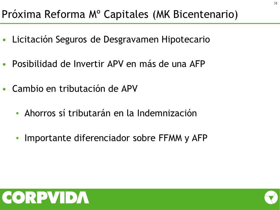 Próxima Reforma Mº Capitales (MK Bicentenario) Licitación Seguros de Desgravamen Hipotecario Posibilidad de Invertir APV en más de una AFP Cambio en t