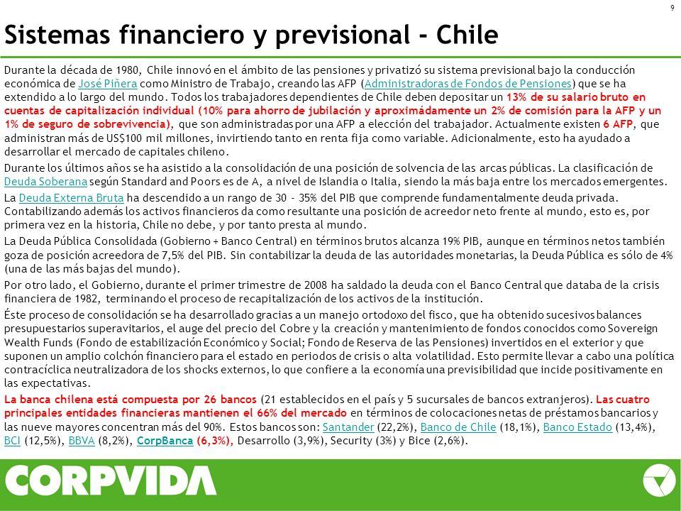 Sistemas financiero y previsional - Chile Durante la década de 1980, Chile innovó en el ámbito de las pensiones y privatizó su sistema previsional baj