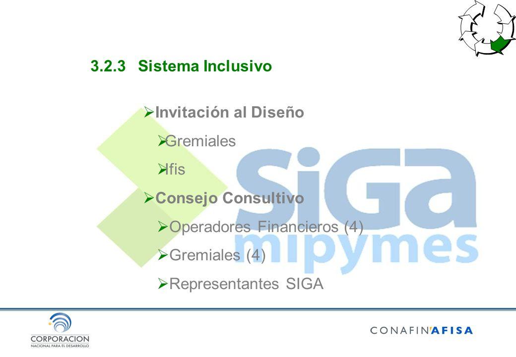 3.2.3Sistema Inclusivo Invitación al Diseño Gremiales Ifis Consejo Consultivo Operadores Financieros (4) Gremiales (4) Representantes SIGA