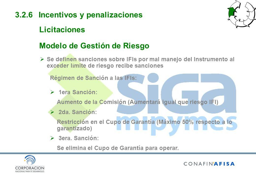 3.2.6Incentivos y penalizaciones Se definen sanciones sobre IFIs por mal manejo del Instrumento al exceder l í mite de riesgo recibe sanciones Modelo de Gestión de Riesgo Licitaciones Régimen de Sanción a las IFIs: 1era Sanción: Aumento de la Comisión (Aumentará igual que riesgo IFI) 2da.