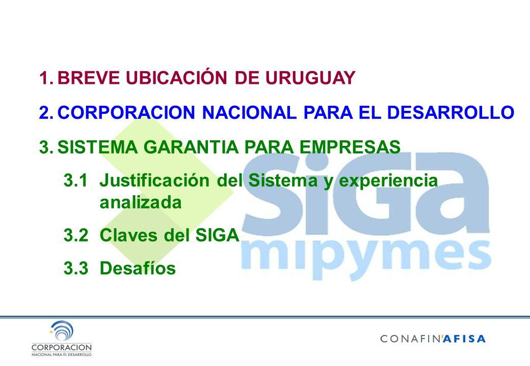 1.BREVE UBICACIÓN DE URUGUAY 2.CORPORACION NACIONAL PARA EL DESARROLLO 3.SISTEMA GARANTIA PARA EMPRESAS 3.1Justificación del Sistema y experiencia analizada 3.2Claves del SIGA 3.3Desafíos