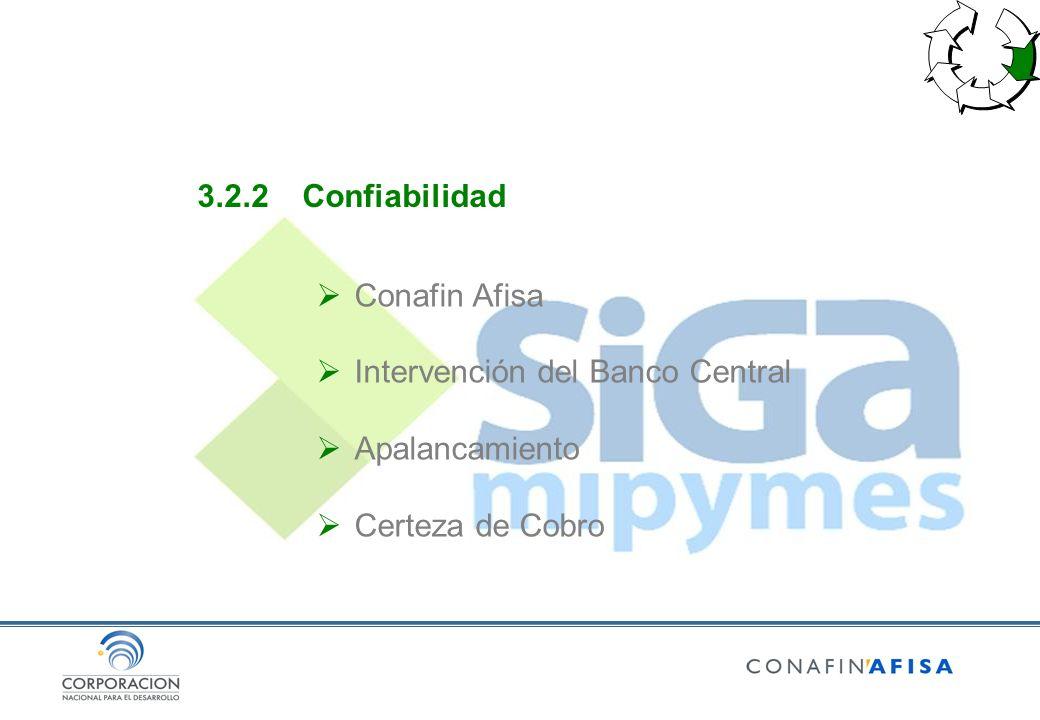 Conafin Afisa Intervención del Banco Central Apalancamiento Certeza de Cobro 3.2.2 Confiabilidad