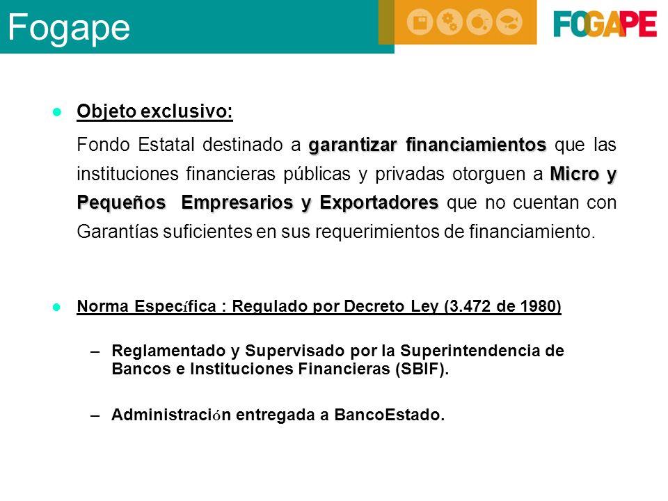 Operaciones correlacionadas con la distribución sectorial de las empresas Distribución de Financiamientos por actividad económica, año 2007