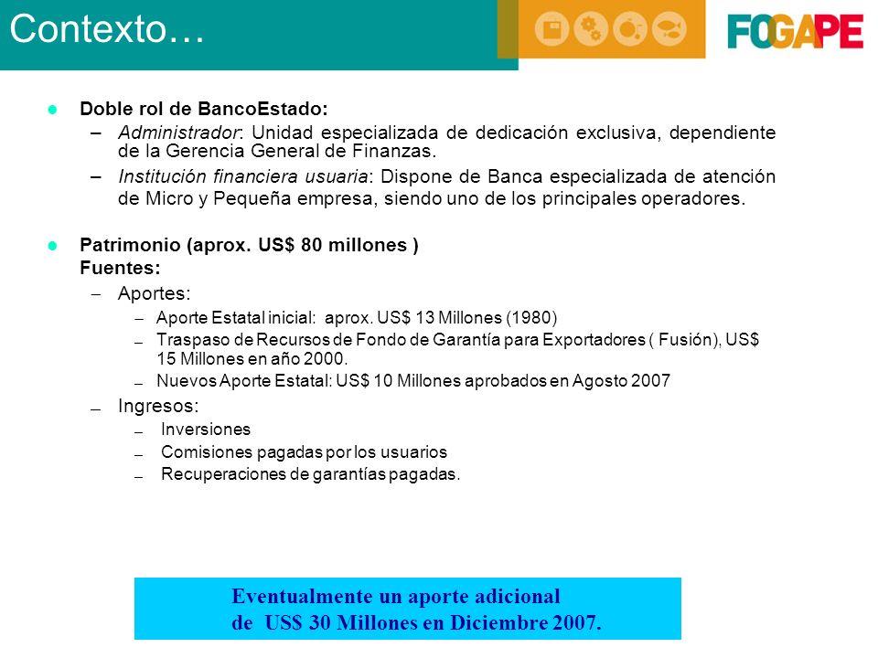 Doble rol de BancoEstado: –Administrador: Unidad especializada de dedicación exclusiva, dependiente de la Gerencia General de Finanzas.