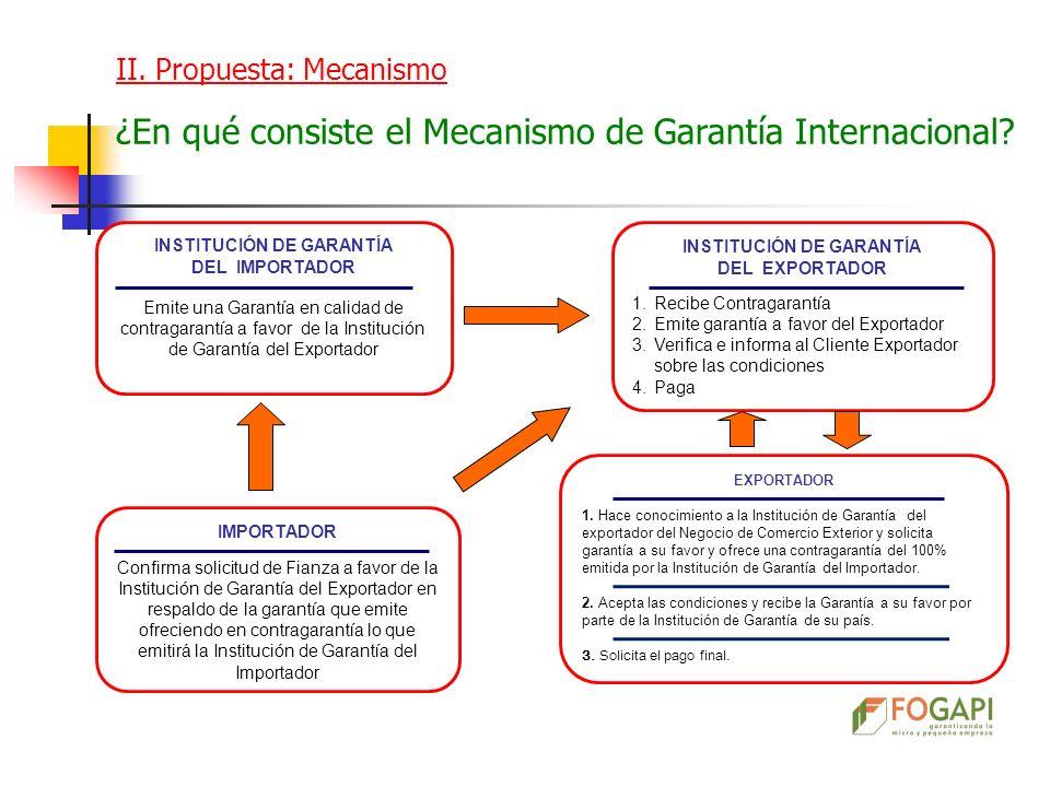 INSTITUCIÓN DE GARANTÍA DEL IMPORTADOR Emite una Garantía en calidad de contragarantía a favor de la Institución de Garantía del Exportador INSTITUCIÓ