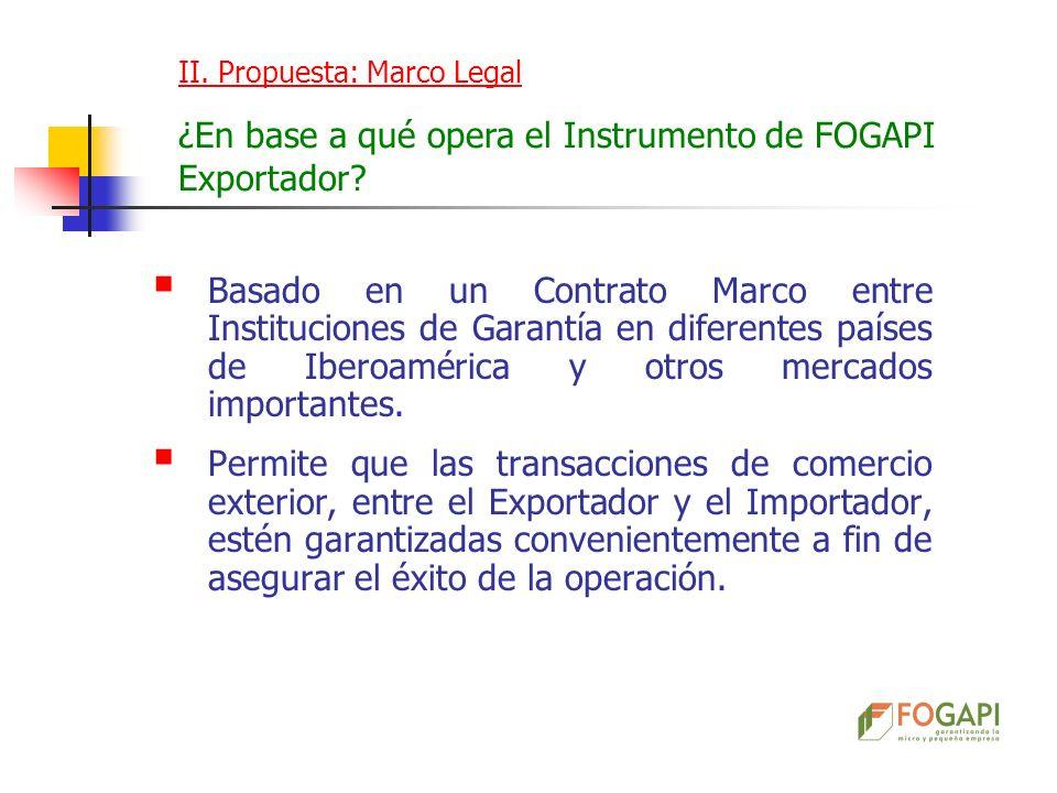 Basado en un Contrato Marco entre Instituciones de Garantía en diferentes países de Iberoamérica y otros mercados importantes. Permite que las transac