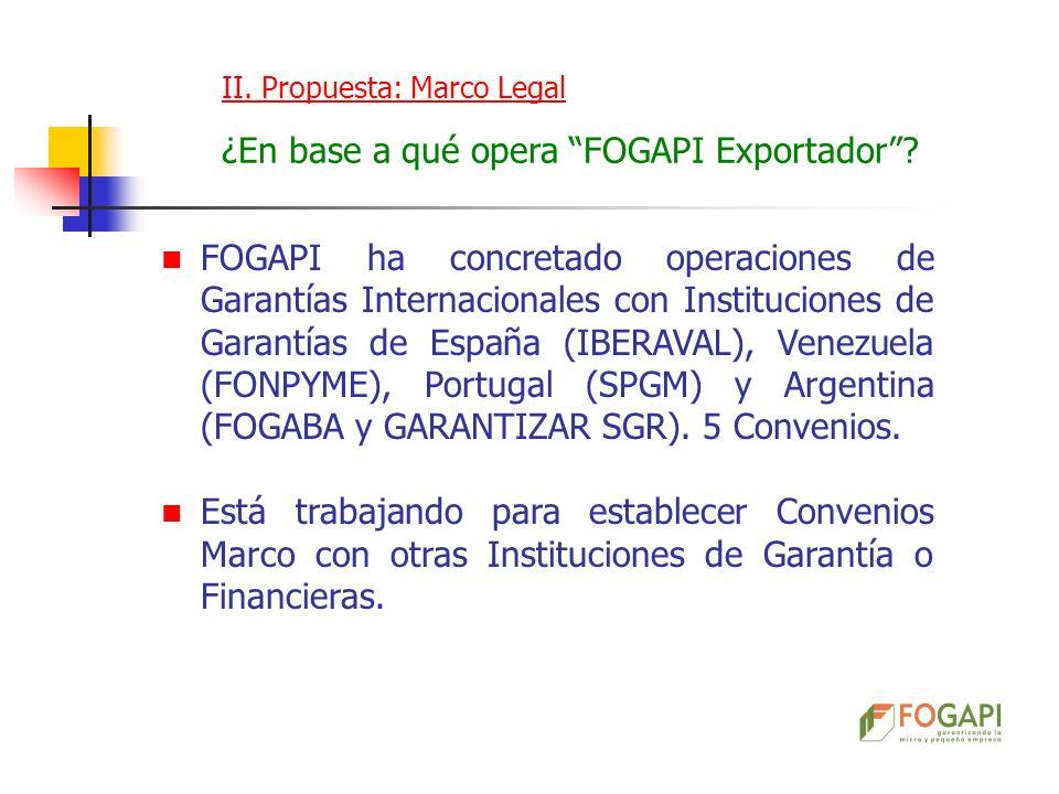 II. Propuesta: Marco Legal ¿En base a qué opera FOGAPI Exportador? FOGAPI ha concretado operaciones de Garantías Internacionales con Instituciones de
