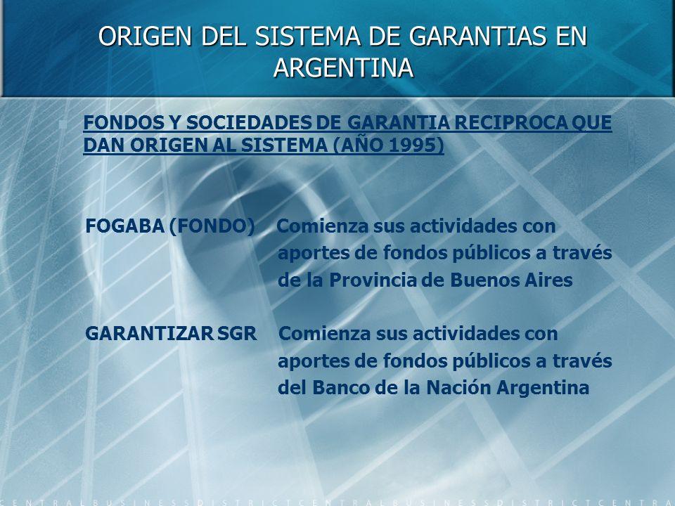 ORIGEN DEL SISTEMA DE GARANTIAS EN ARGENTINA FONDOS Y SOCIEDADES DE GARANTIA RECIPROCA QUE DAN ORIGEN AL SISTEMA (AÑO 1995) FOGABA (FONDO) Comienza sus actividades con aportes de fondos públicos a través de la Provincia de Buenos Aires GARANTIZAR SGR Comienza sus actividades con aportes de fondos públicos a través del Banco de la Nación Argentina