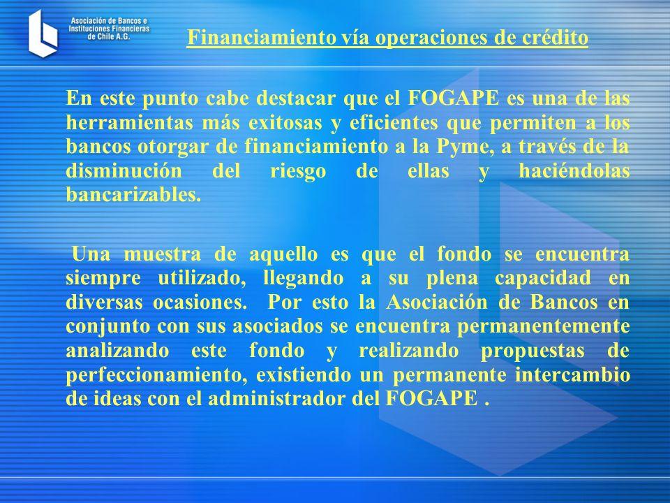 En este punto cabe destacar que el FOGAPE es una de las herramientas más exitosas y eficientes que permiten a los bancos otorgar de financiamiento a la Pyme, a través de la disminución del riesgo de ellas y haciéndolas bancarizables.