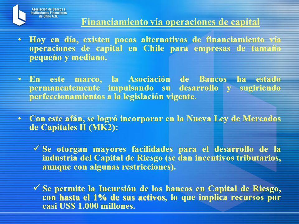 Hoy en día, existen pocas alternativas de financiamiento vía operaciones de capital en Chile para empresas de tamaño pequeño y mediano.
