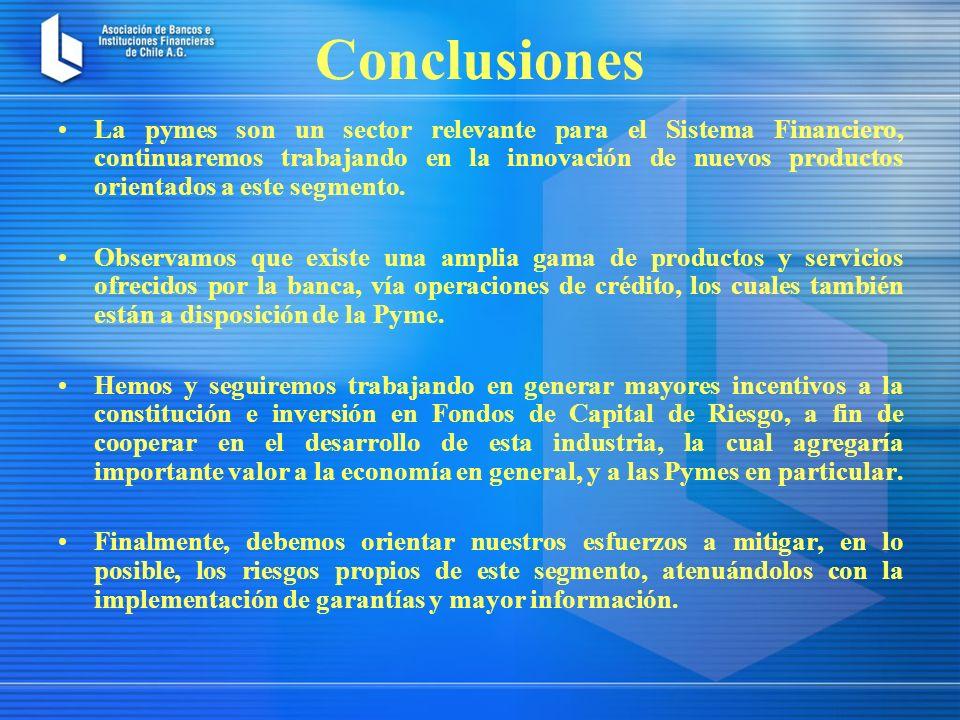 Conclusiones La pymes son un sector relevante para el Sistema Financiero, continuaremos trabajando en la innovación de nuevos productos orientados a este segmento.