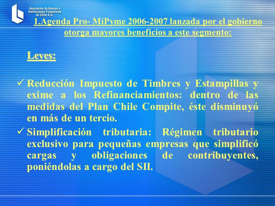 Leyes: Reducción Impuesto de Timbres y Estampillas y exime a los Refinanciamientos: dentro de las medidas del Plan Chile Compite, éste disminuyó en más de un tercio.