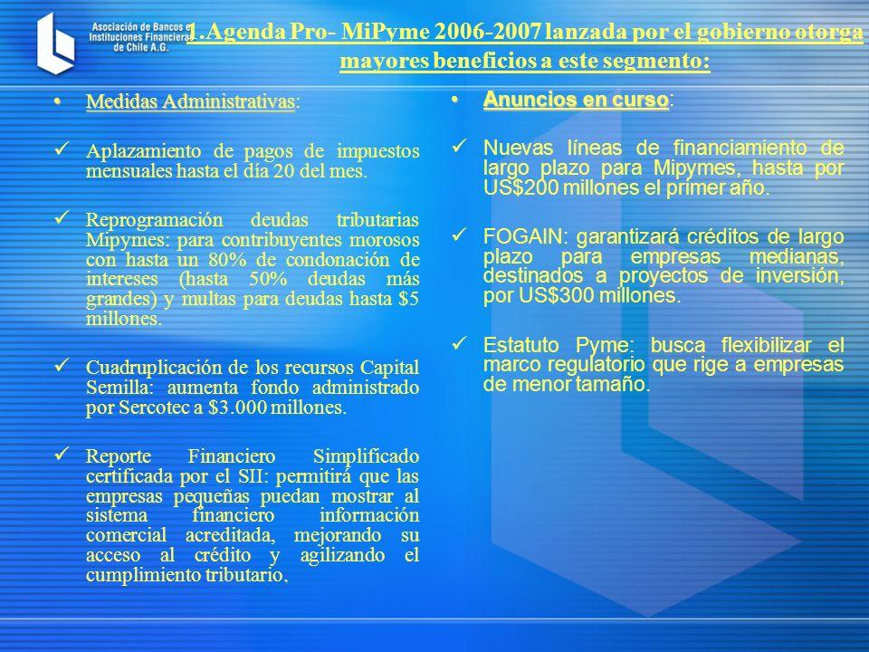 Medidas AdministrativasMedidas Administrativas: Aplazamiento de pagos de impuestos mensuales hasta el día 20 del mes.