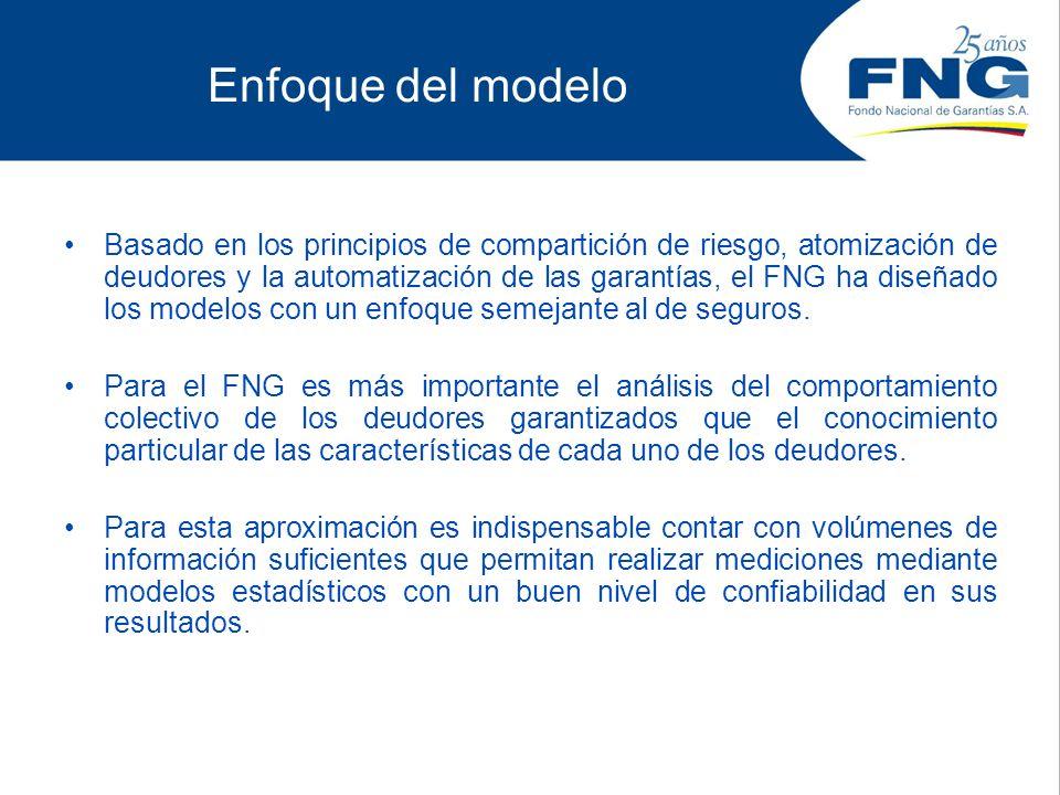 Enfoque del modelo Basado en los principios de compartición de riesgo, atomización de deudores y la automatización de las garantías, el FNG ha diseñad