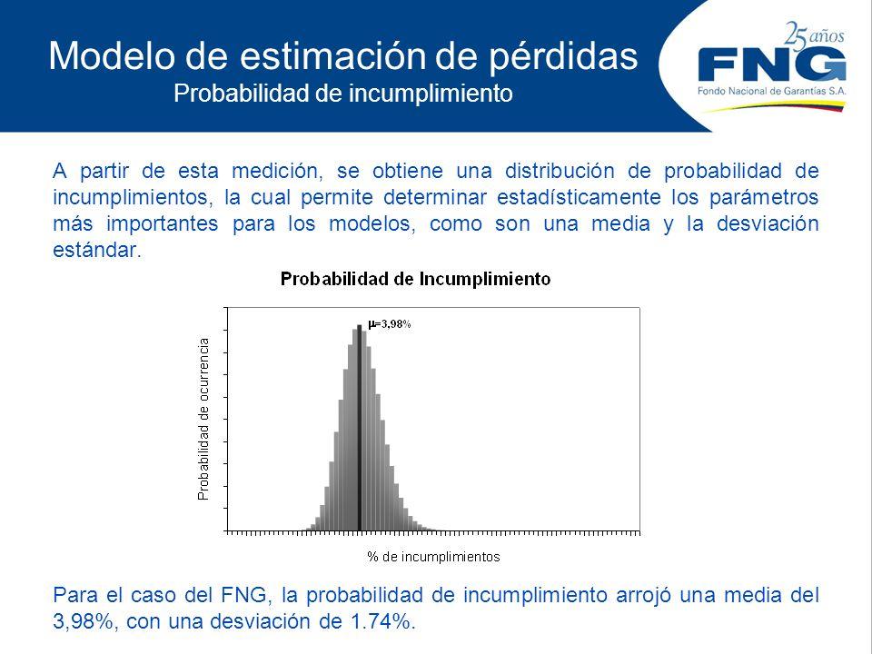 Modelo de estimación de pérdidas Probabilidad de incumplimiento A partir de esta medición, se obtiene una distribución de probabilidad de incumplimien