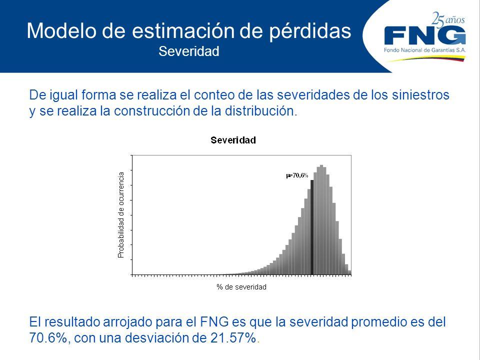 Modelo de estimación de pérdidas Distribución de pérdidas Mediante métodos matemáticos, se conjugan las distribuciones de probabilidad y severidad para obtener la distribución de pérdidas El resultado de la combinación de probabilidad y severidad en los modelos del FNG arroja como resultado que la pérdida promedio de una garantía es del 2,71% con una desviación de 1.15%.