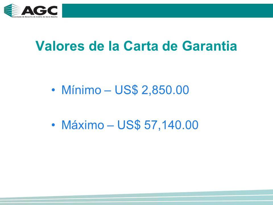 Valores de la Carta de Garantia Mínimo – US$ 2,850.00 Máximo – US$ 57,140.00