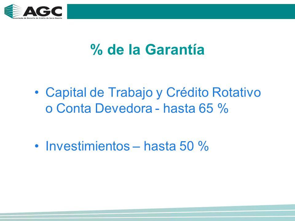 % de la Garantía Capital de Trabajo y Crédito Rotativo o Conta Devedora - hasta 65 % Investimientos – hasta 50 %