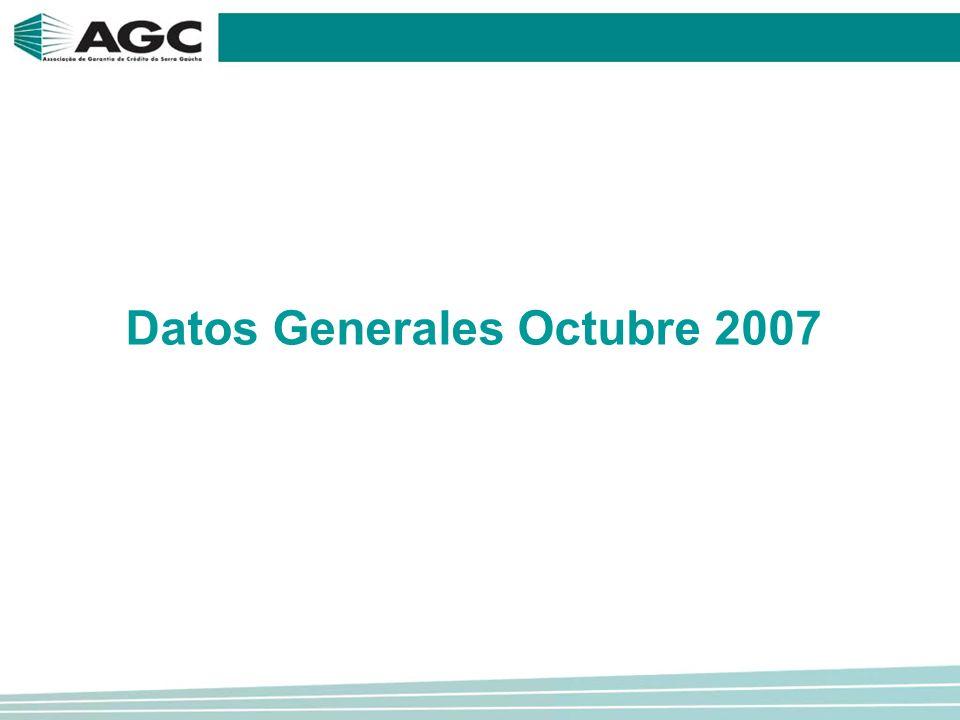 Datos Generales Octubre 2007