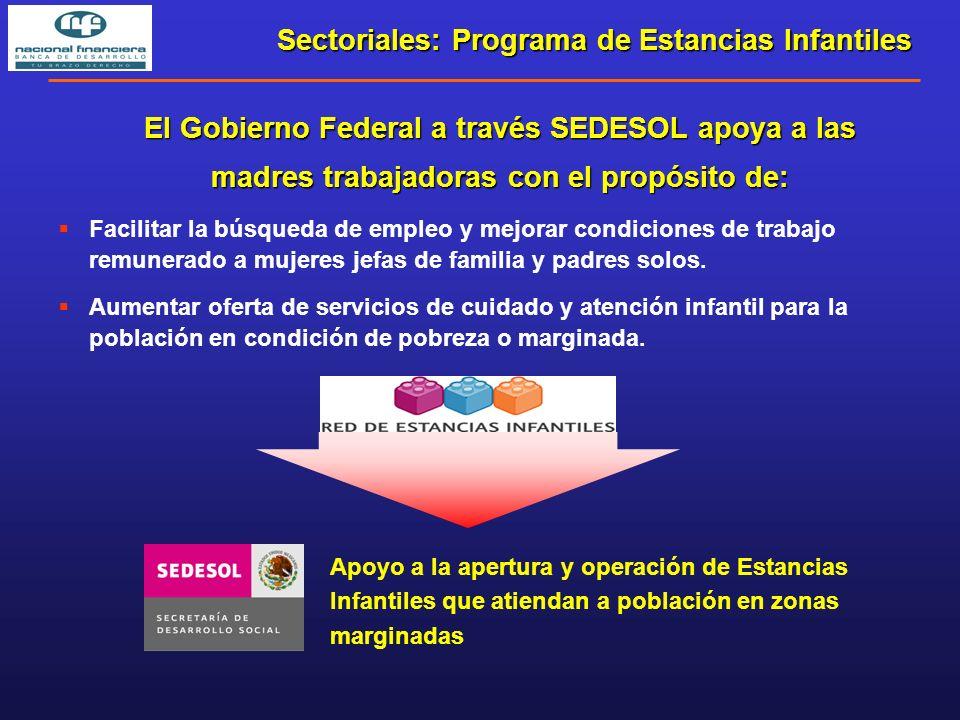 Facilitar la búsqueda de empleo y mejorar condiciones de trabajo remunerado a mujeres jefas de familia y padres solos.