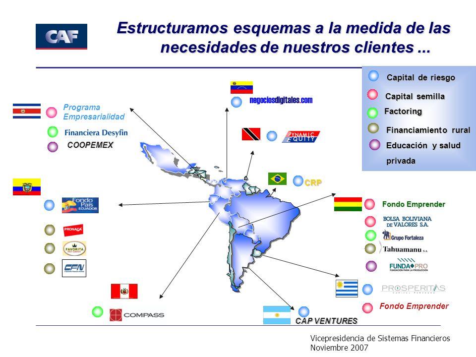 Vicepresidencia de Sistemas Financieros Noviembre 2007 CRP CAP VENTURES Capital de riesgo Fondo Emprender Programa Empresarialidad Fondo Emprender Cap